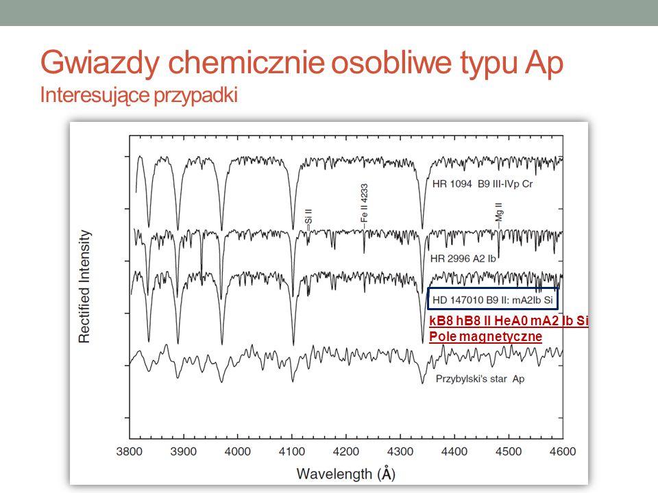 Gwiazdy chemicznie osobliwe typu Ap Interesujące przypadki