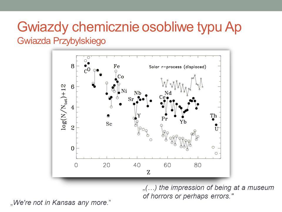 Gwiazdy chemicznie osobliwe typu Ap Gwiazda Przybylskiego