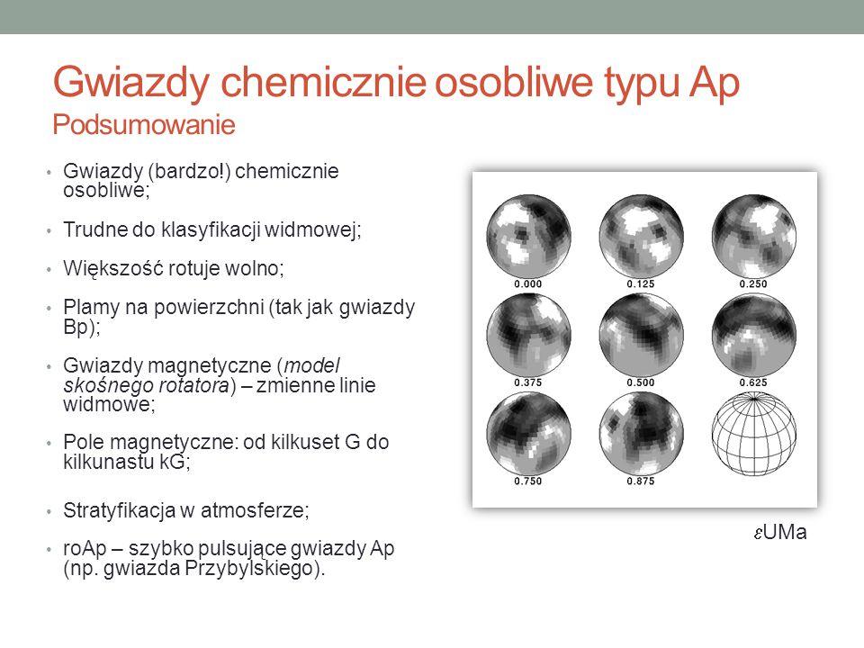 Gwiazdy chemicznie osobliwe typu Ap Podsumowanie