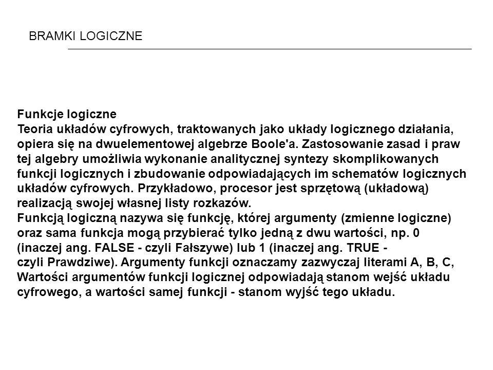 BRAMKI LOGICZNE Funkcje logiczne.