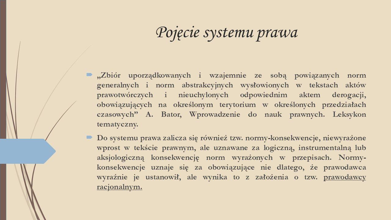 Pojęcie systemu prawa