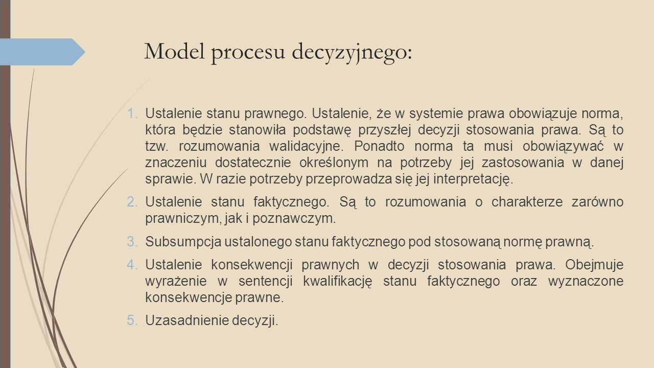 Model procesu decyzyjnego:
