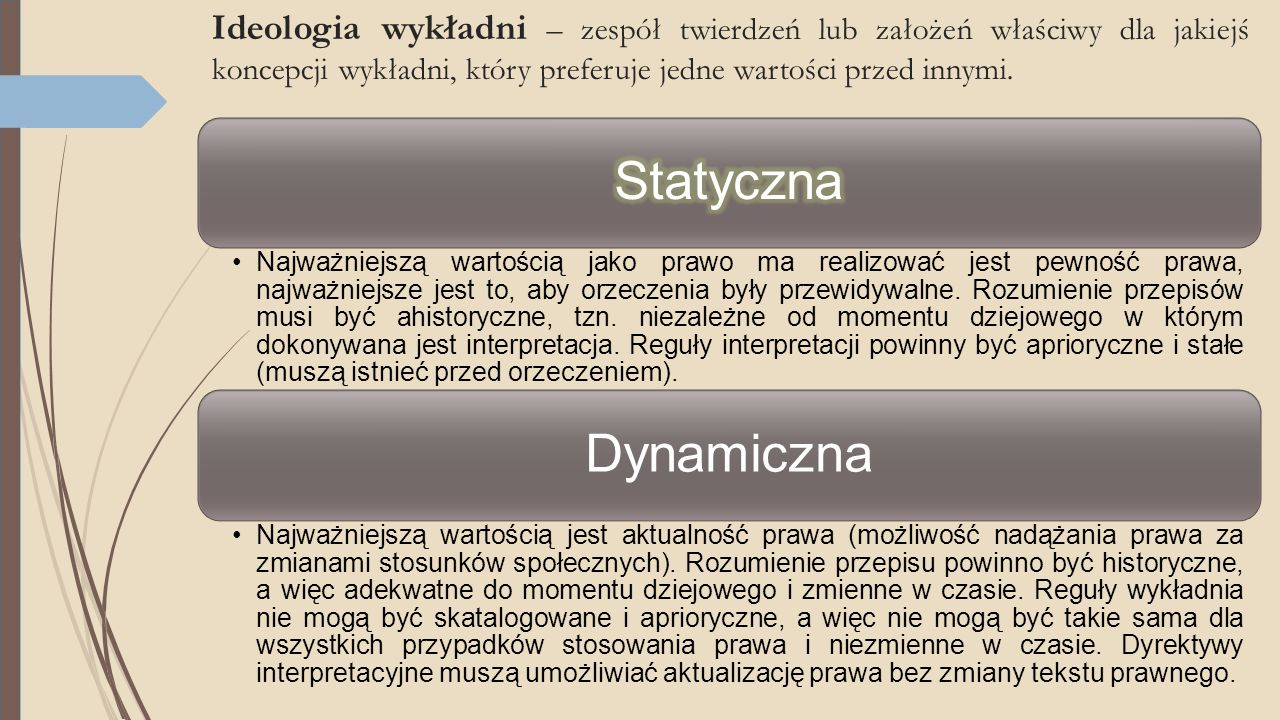 Ideologia wykładni – zespół twierdzeń lub założeń właściwy dla jakiejś koncepcji wykładni, który preferuje jedne wartości przed innymi.