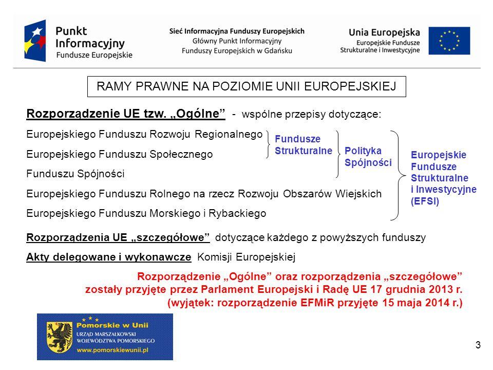 RAMY PRAWNE NA POZIOMIE UNII EUROPEJSKIEJ