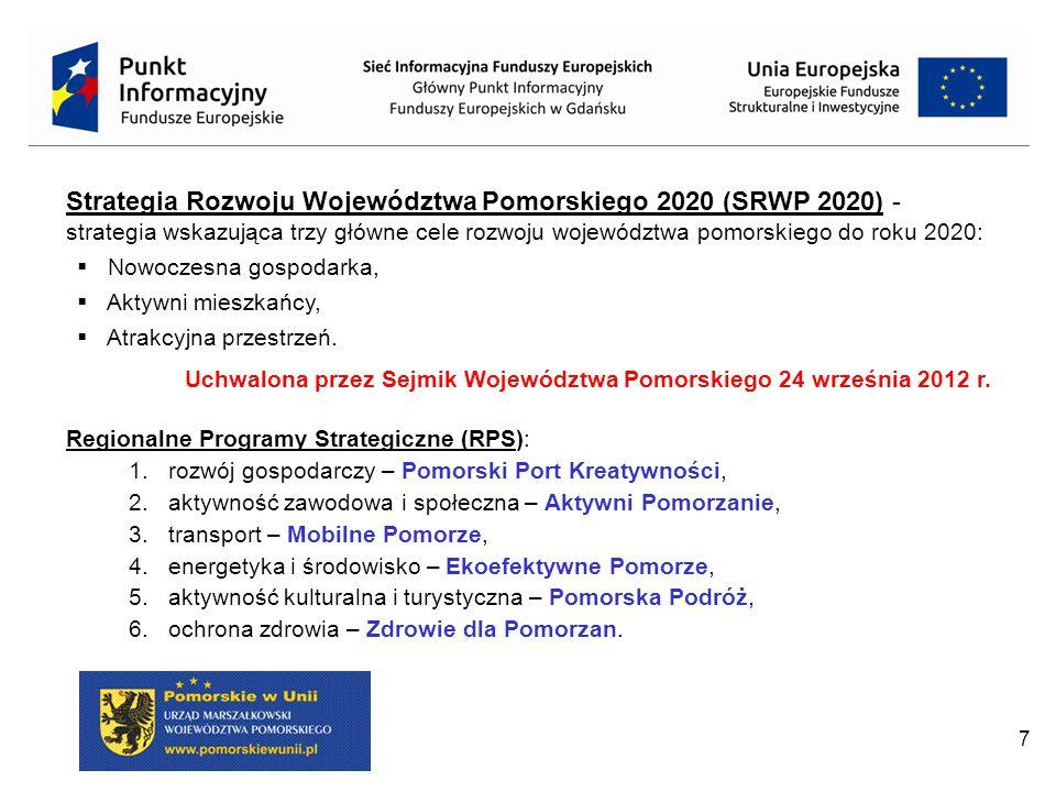 Strategia Rozwoju Województwa Pomorskiego 2020 (SRWP 2020) - strategia wskazująca trzy główne cele rozwoju województwa pomorskiego do roku 2020: