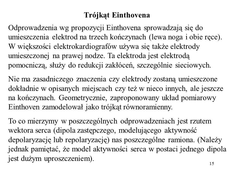 Trójkąt Einthovena