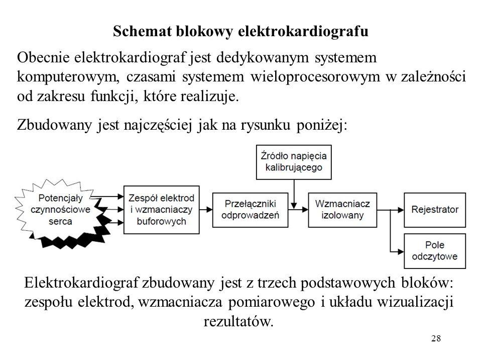 Schemat blokowy elektrokardiografu