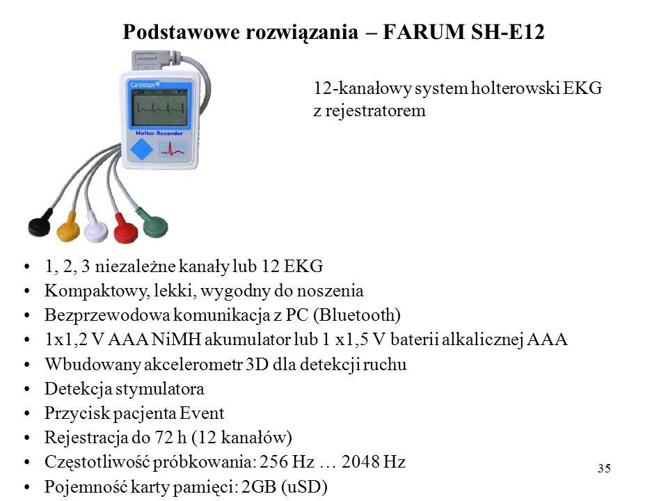 Podstawowe rozwiązania – FARUM SH-E12
