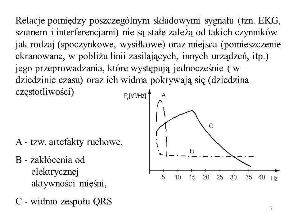 Relacje pomiędzy poszczególnym składowymi sygnału (tzn