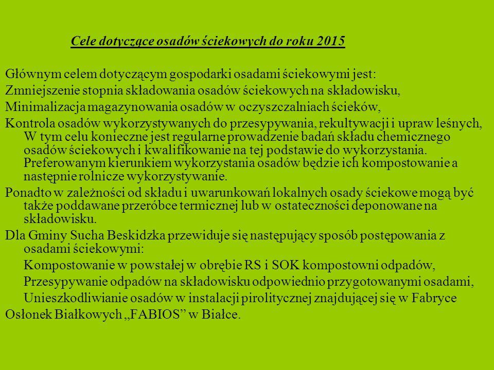 Cele dotyczące osadów ściekowych do roku 2015