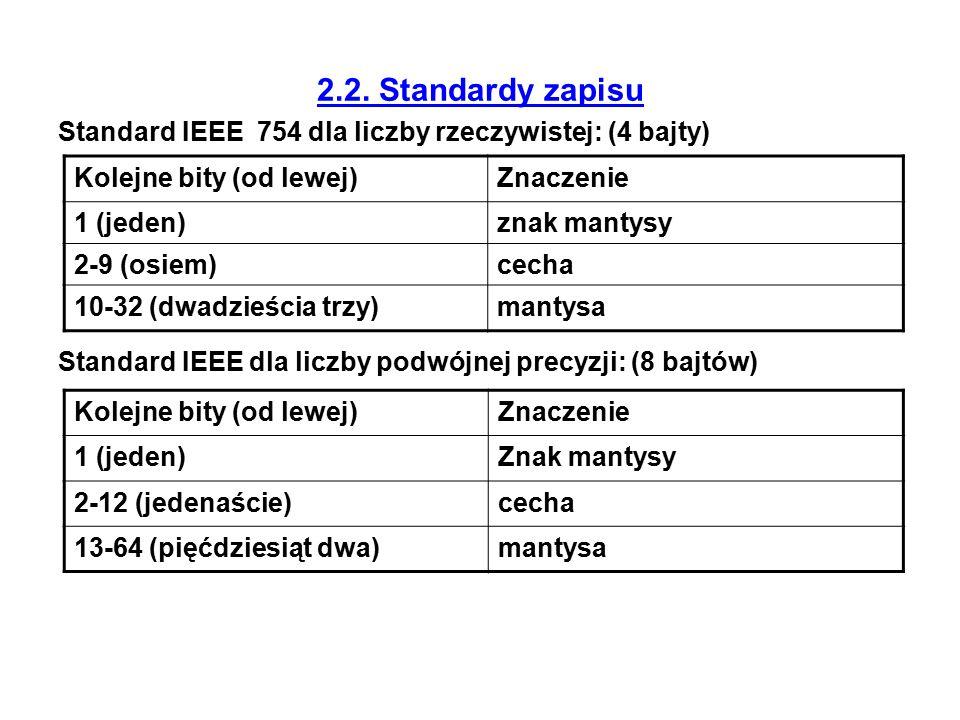 2.2. Standardy zapisu Standard IEEE 754 dla liczby rzeczywistej: (4 bajty) Standard IEEE dla liczby podwójnej precyzji: (8 bajtów)