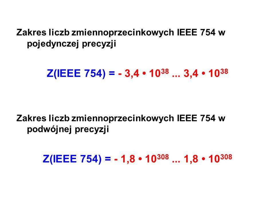 Zakres liczb zmiennoprzecinkowych IEEE 754 w pojedynczej precyzji
