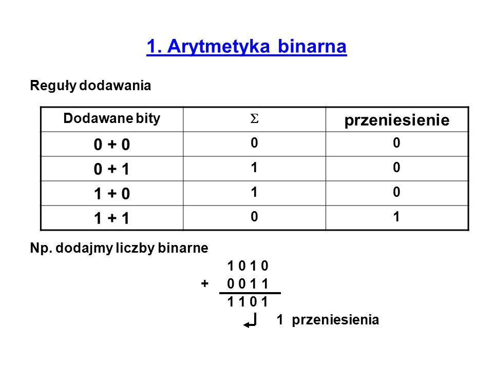 1. Arytmetyka binarna przeniesienie 0 + 0 0 + 1 1 + 0 1 + 1