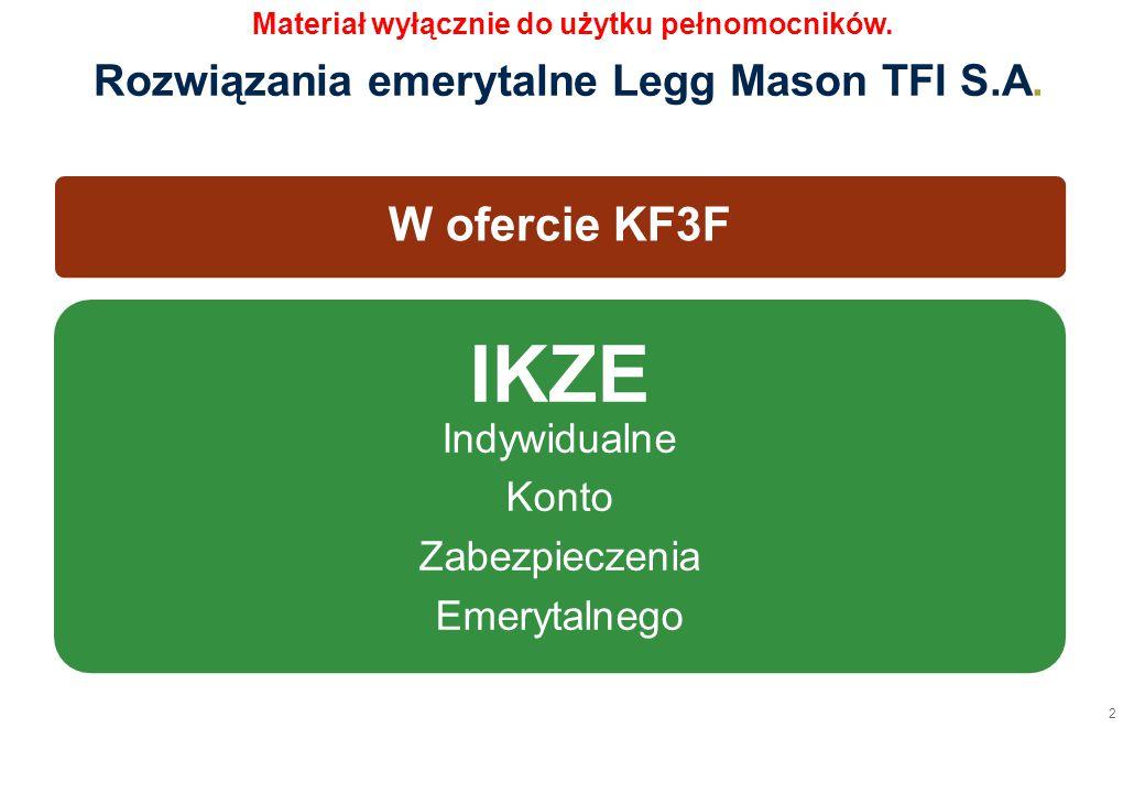 IKZE Indywidualne W ofercie KF3F