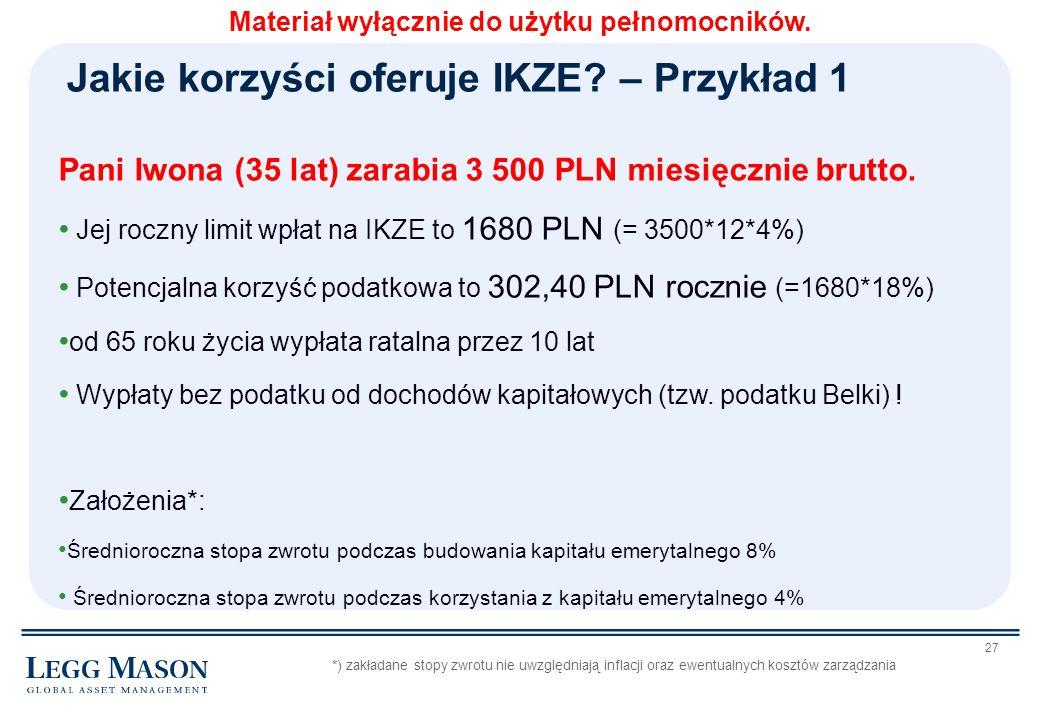 Jakie korzyści oferuje IKZE – Przykład 1