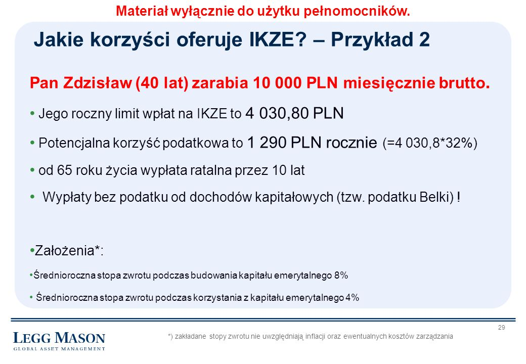Jakie korzyści oferuje IKZE – Przykład 2