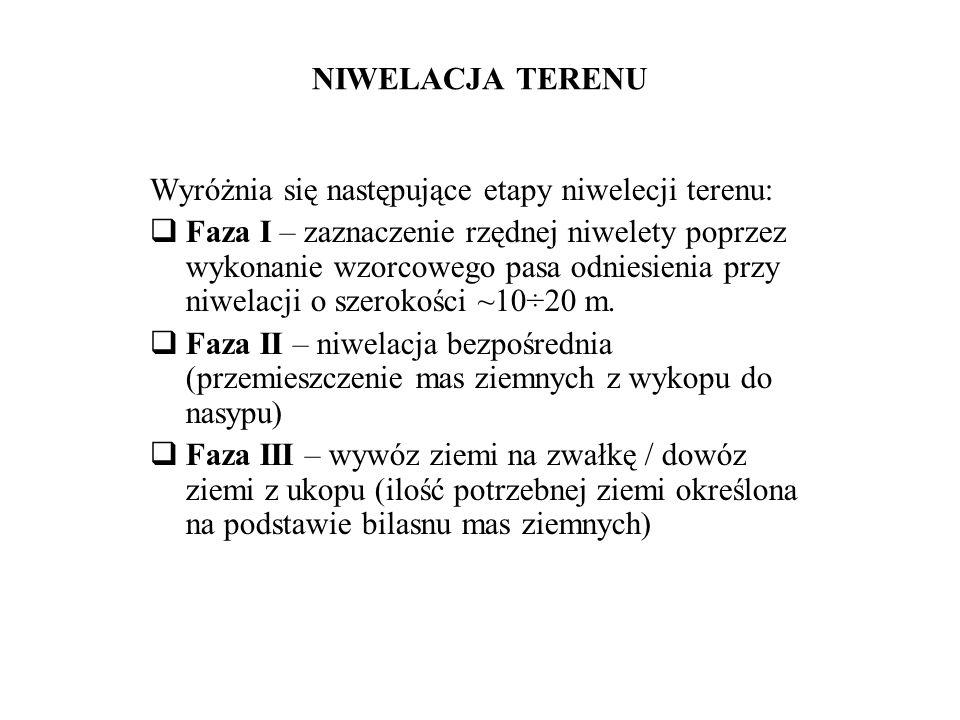NIWELACJA TERENU Wyróżnia się następujące etapy niwelecji terenu: