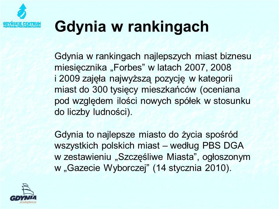 Gdynia w rankingach