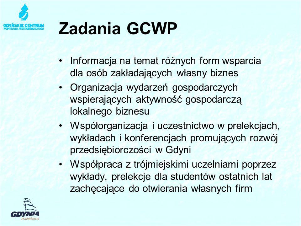 Zadania GCWP Informacja na temat różnych form wsparcia dla osób zakładających własny biznes.