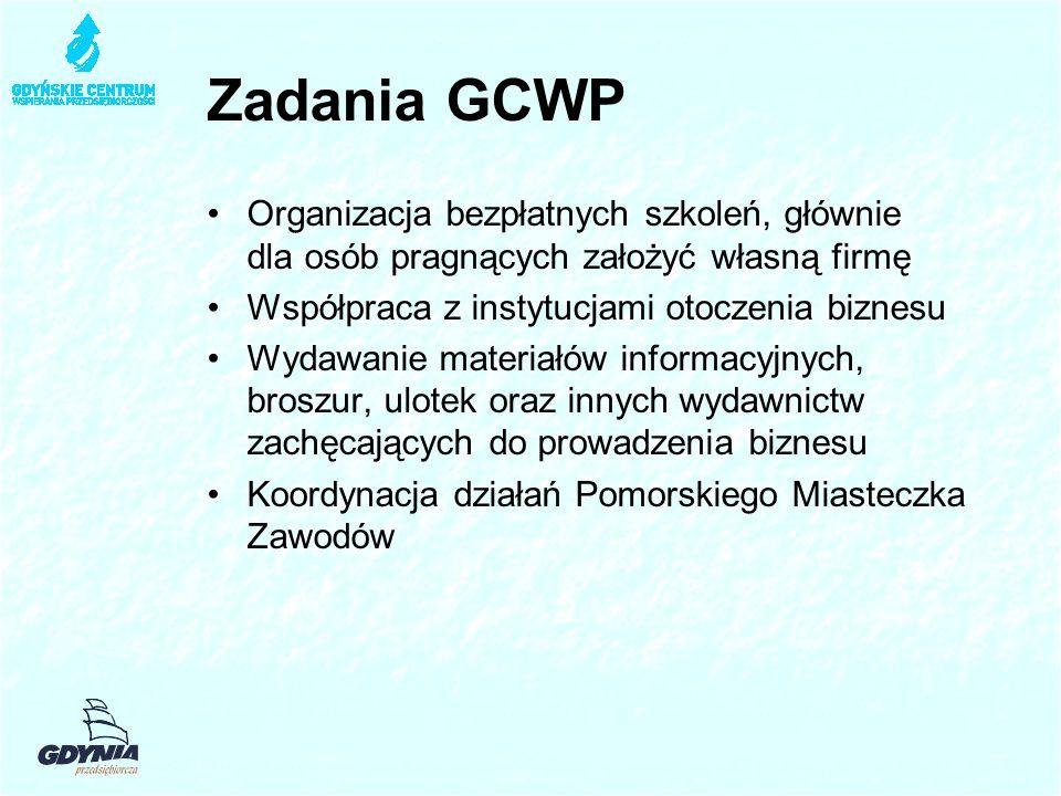 Zadania GCWP Organizacja bezpłatnych szkoleń, głównie dla osób pragnących założyć własną firmę.