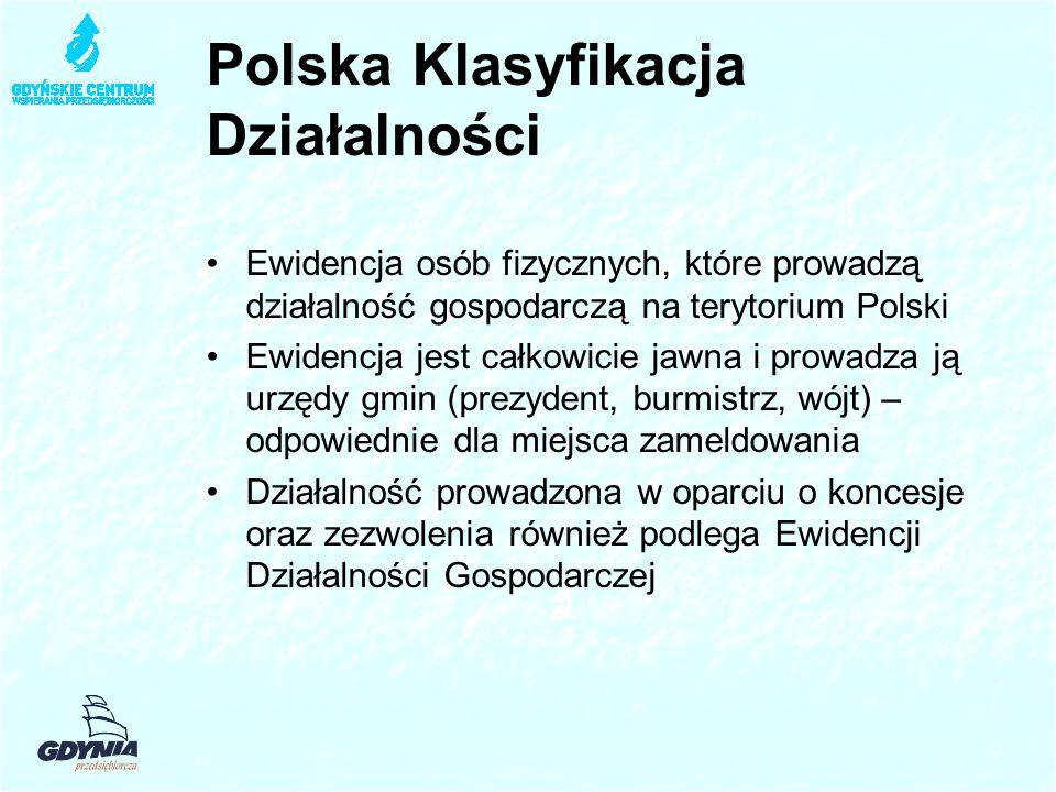 Polska Klasyfikacja Działalności
