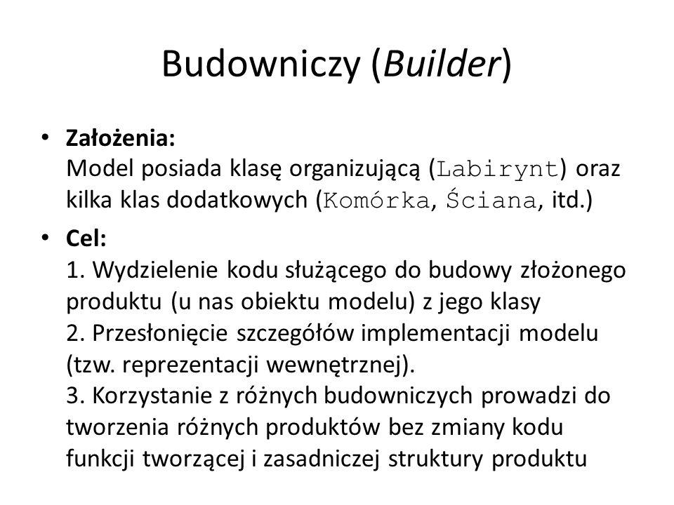 Budowniczy (Builder) Założenia: Model posiada klasę organizującą (Labirynt) oraz kilka klas dodatkowych (Komórka, Ściana, itd.)