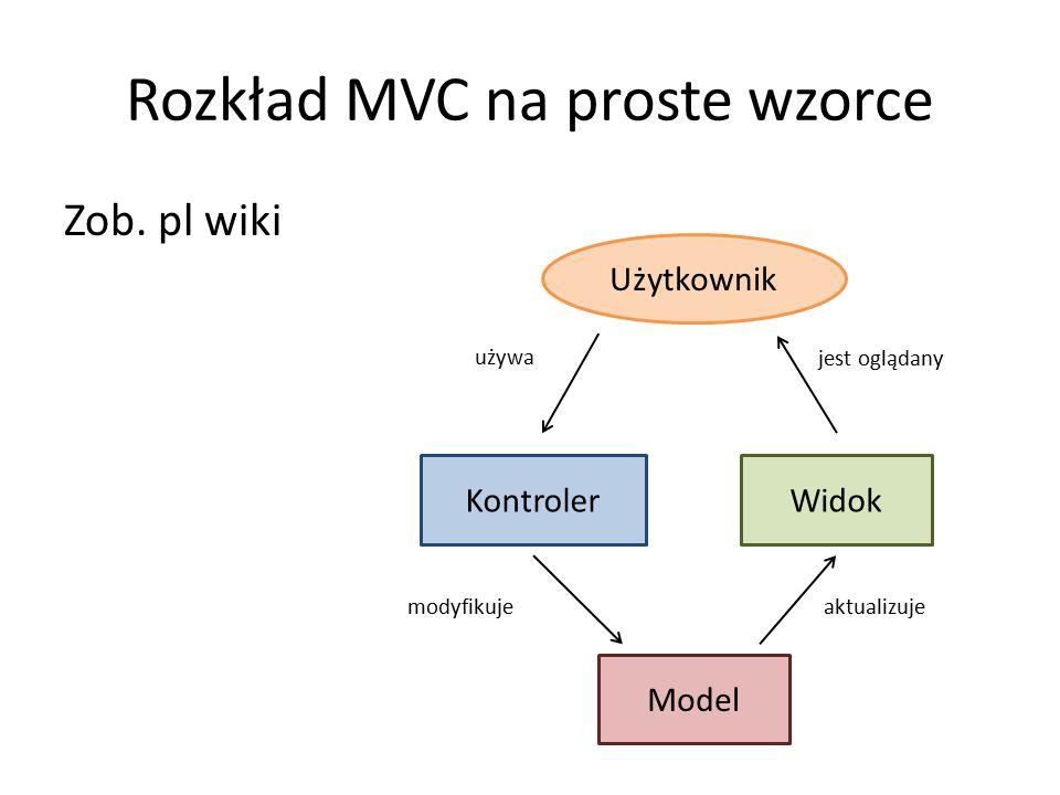 Rozkład MVC na proste wzorce