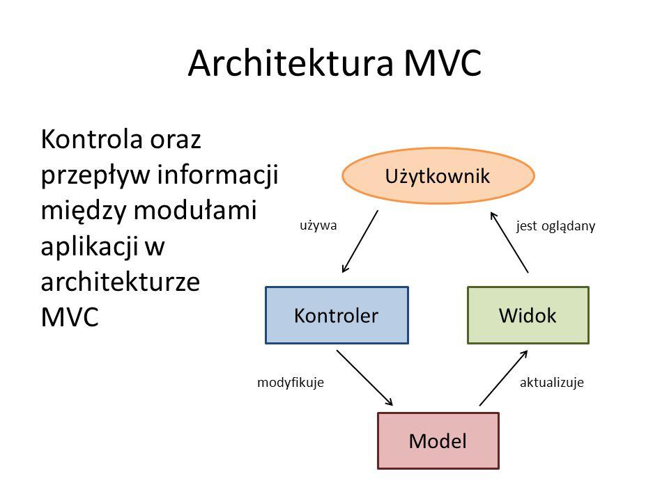 Architektura MVC Kontrola oraz przepływ informacji między modułami aplikacji w architekturze MVC. Model.