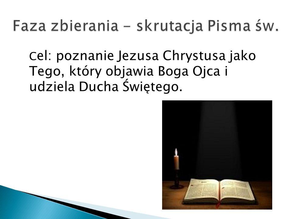 Faza zbierania - skrutacja Pisma św.
