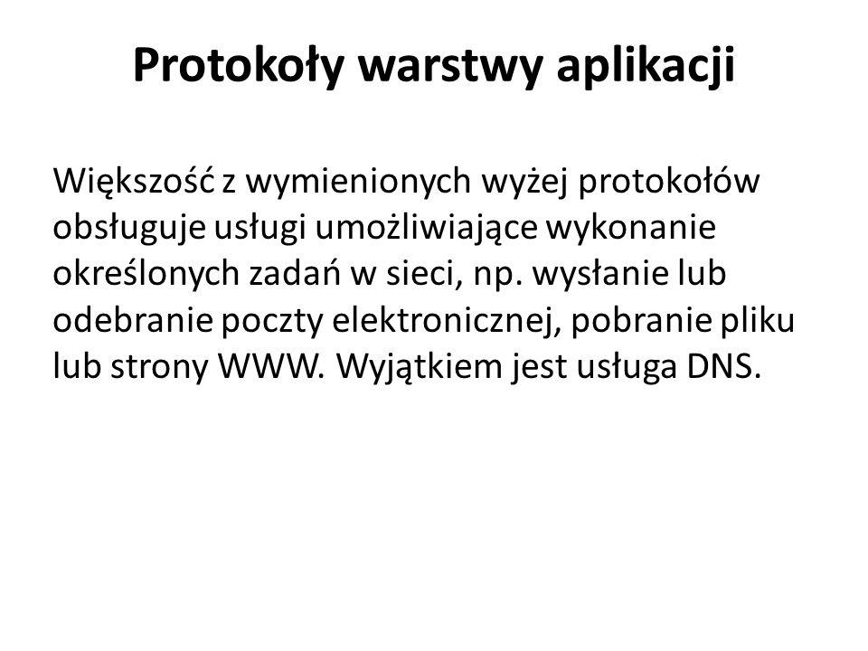 Protokoły warstwy aplikacji