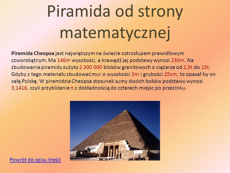 Piramida od strony matematycznej