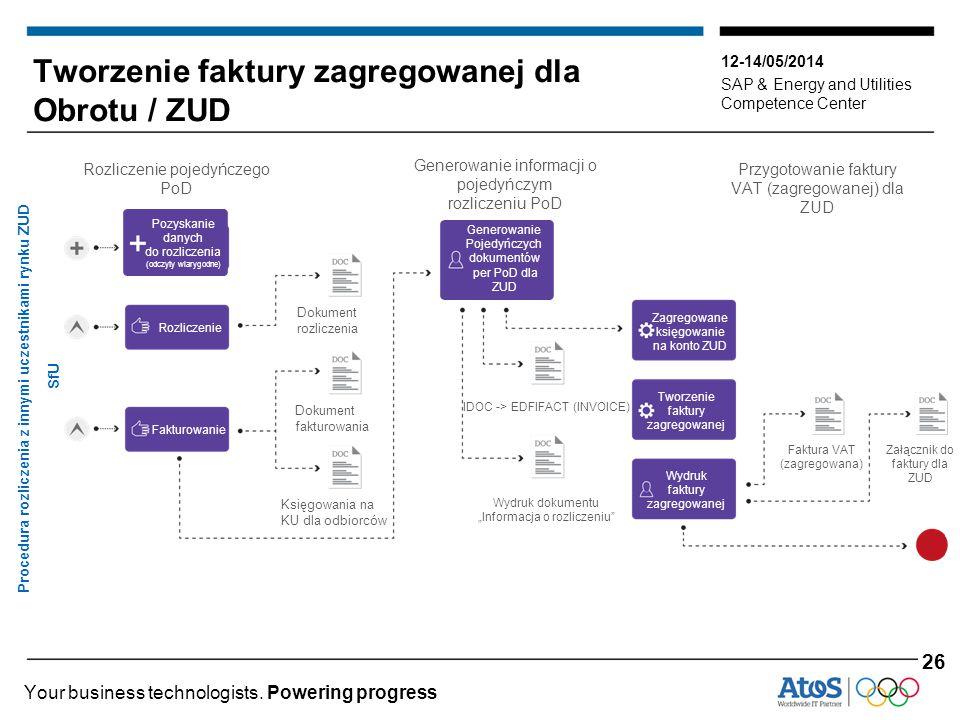 Tworzenie faktury zagregowanej dla Obrotu / ZUD