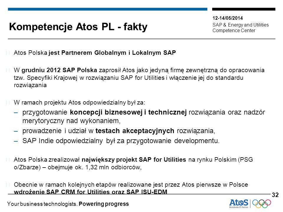 Kompetencje Atos PL - fakty