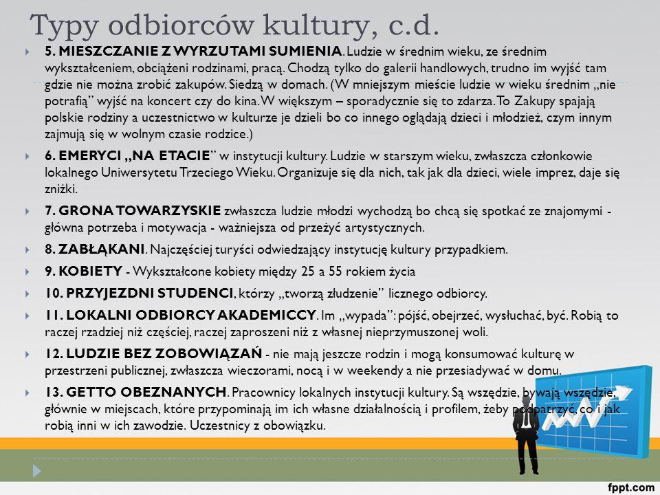 Typy odbiorców kultury, c.d.