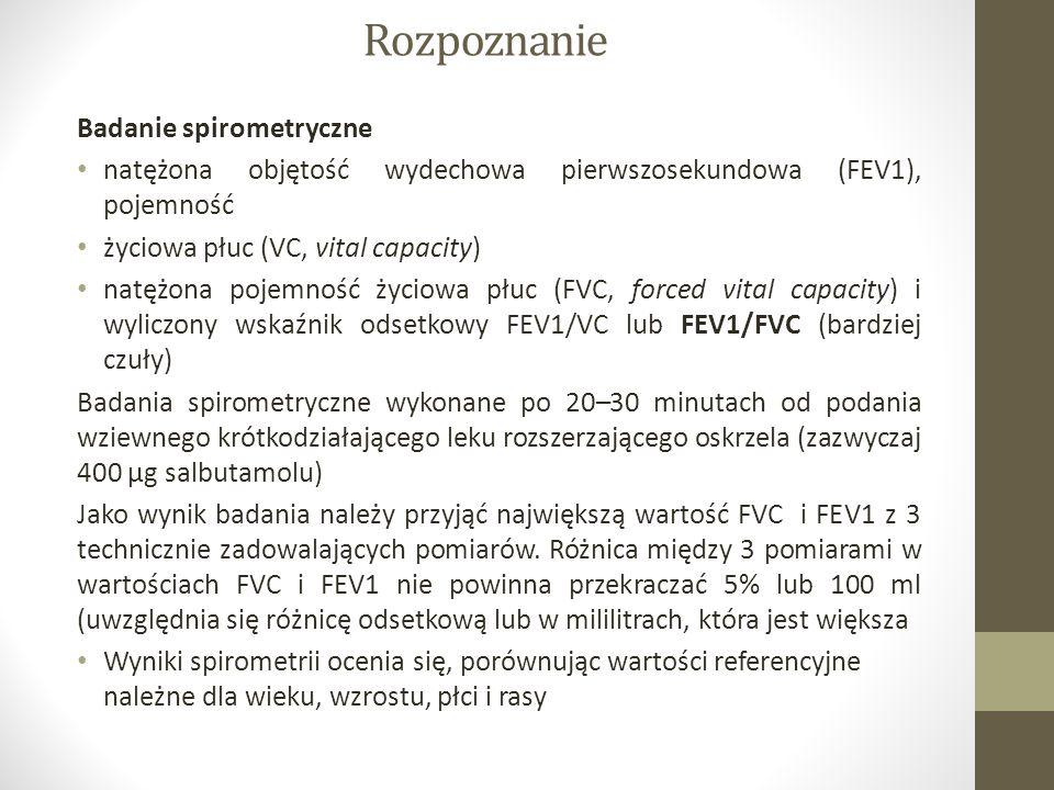 Rozpoznanie Badanie spirometryczne