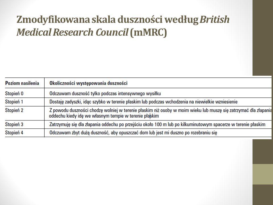 Zmodyfikowana skala duszności według British Medical Research Council (mMRC)