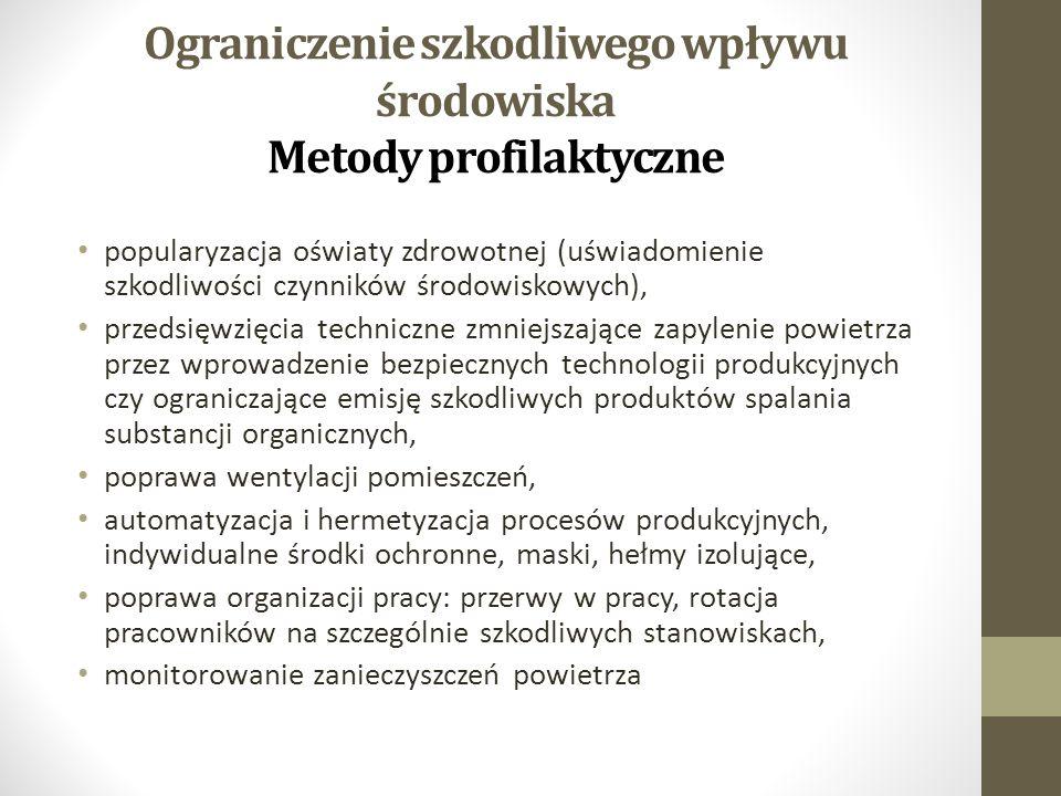 Ograniczenie szkodliwego wpływu środowiska Metody profilaktyczne