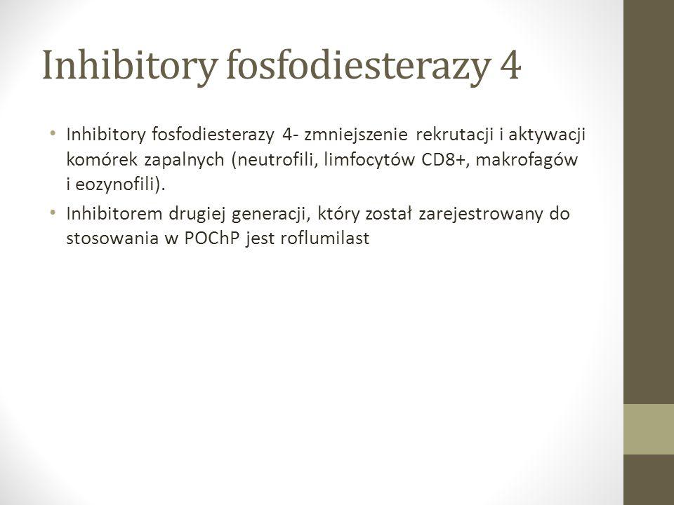 Inhibitory fosfodiesterazy 4