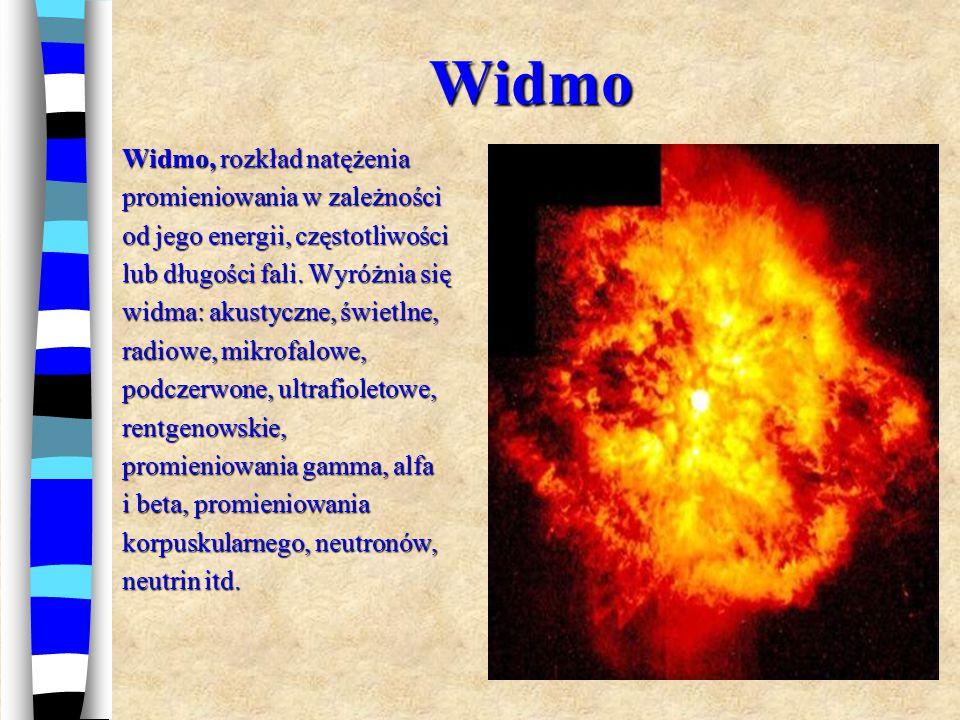 Widmo Widmo, rozkład natężenia promieniowania w zależności