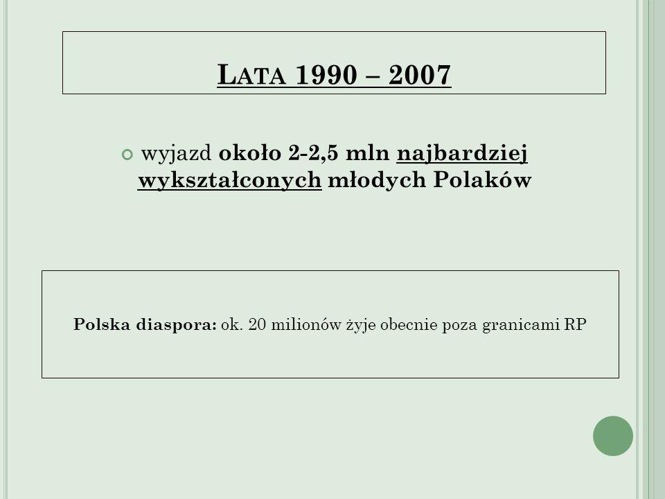 Lata 1990 – 2007 wyjazd około 2-2,5 mln najbardziej wykształconych młodych Polaków.