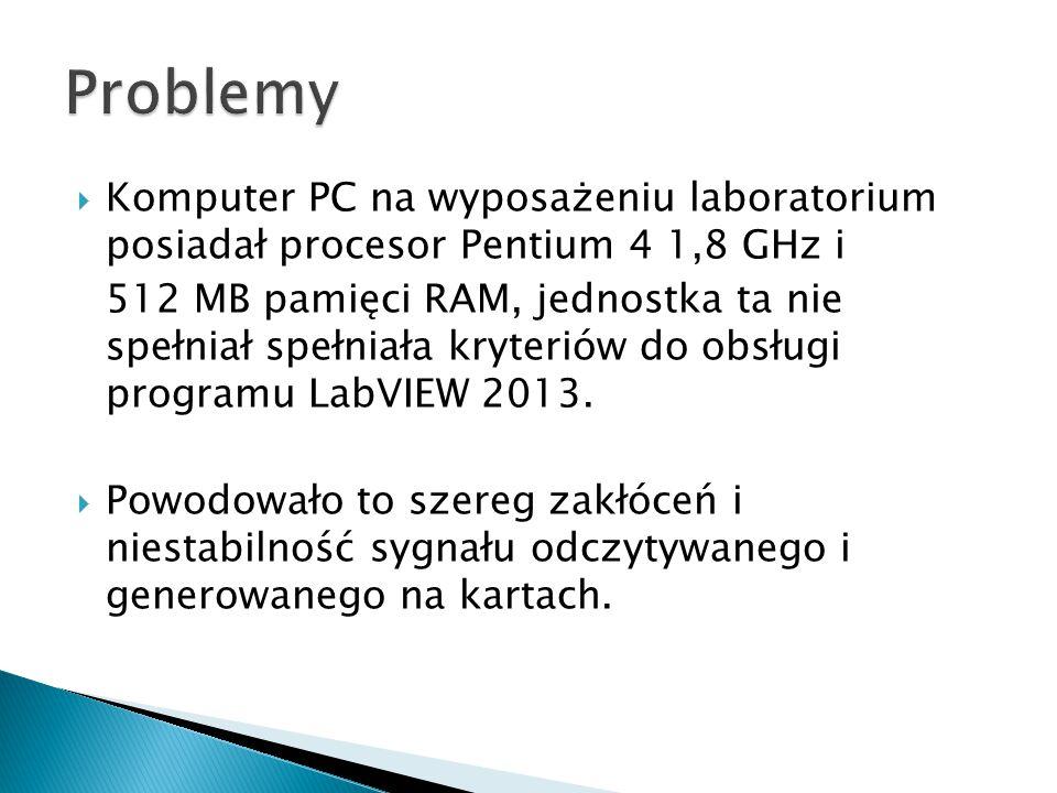 Problemy Komputer PC na wyposażeniu laboratorium posiadał procesor Pentium 4 1,8 GHz i.