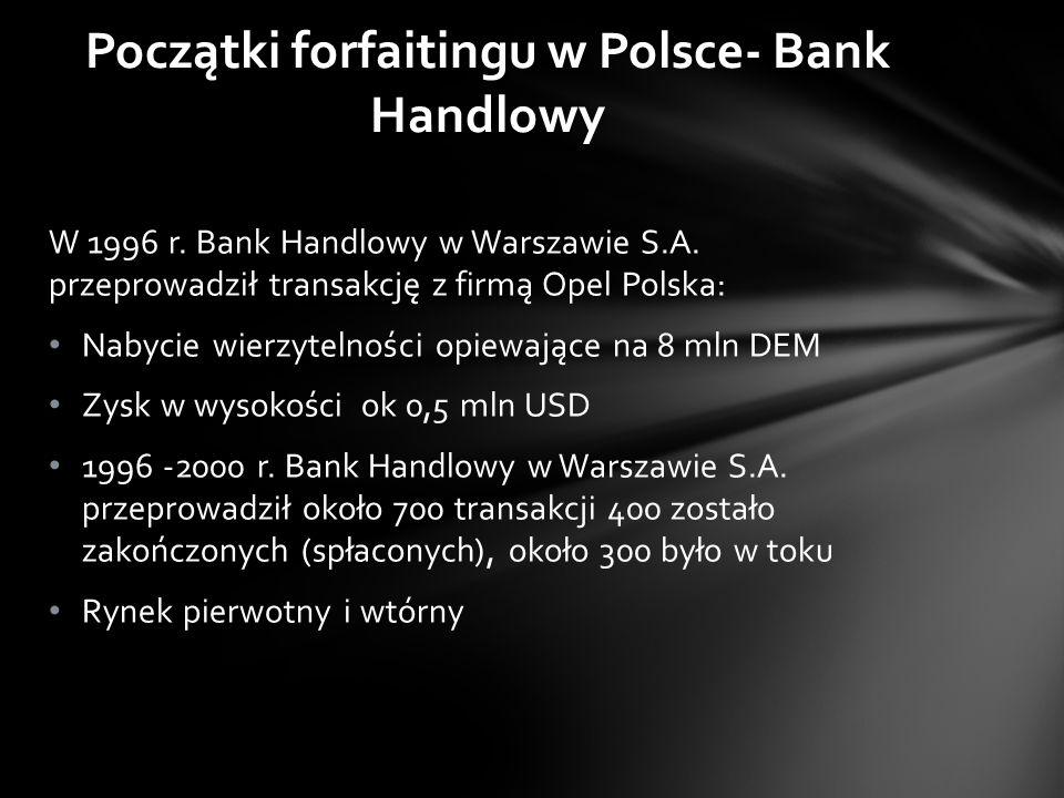 Początki forfaitingu w Polsce- Bank Handlowy