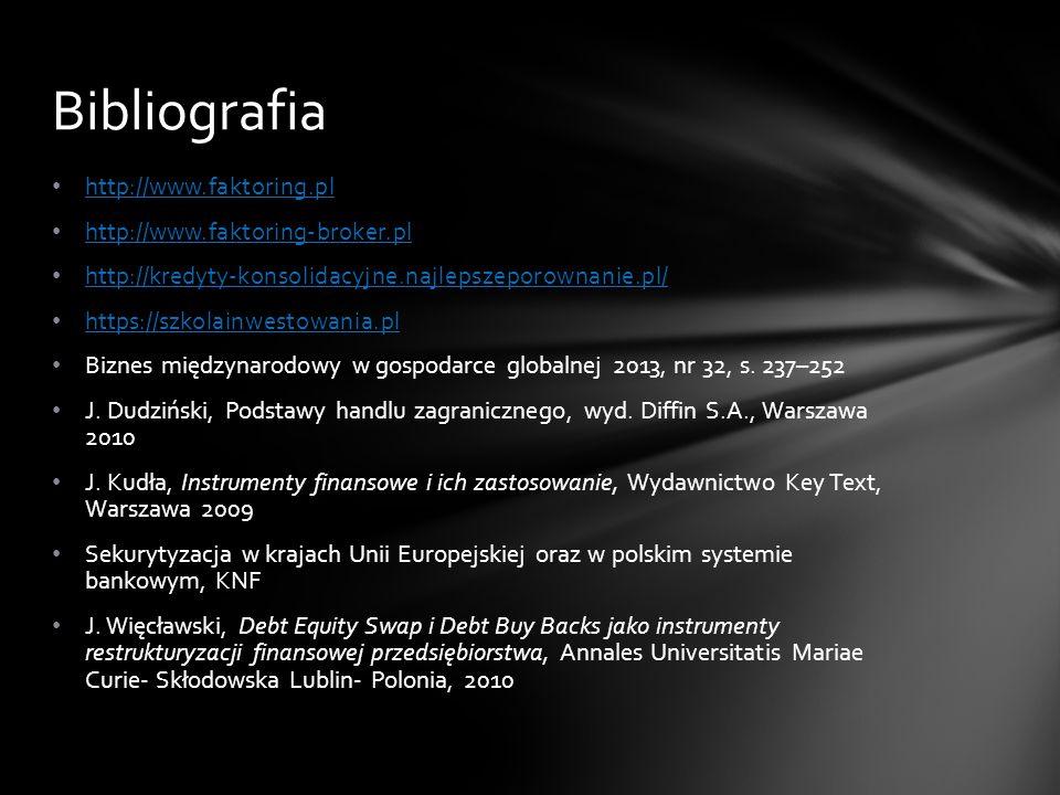 Bibliografia http://www.faktoring.pl http://www.faktoring-broker.pl