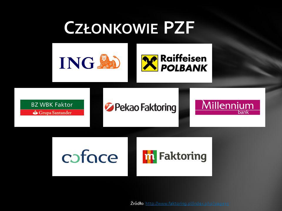 Członkowie PZF Źródło: http://www.faktoring.pl/index.php page=3