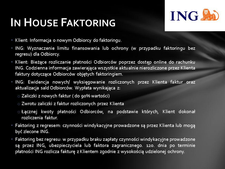 In House Faktoring Klient: Informacja o nowym Odbiorcy do faktoringu.