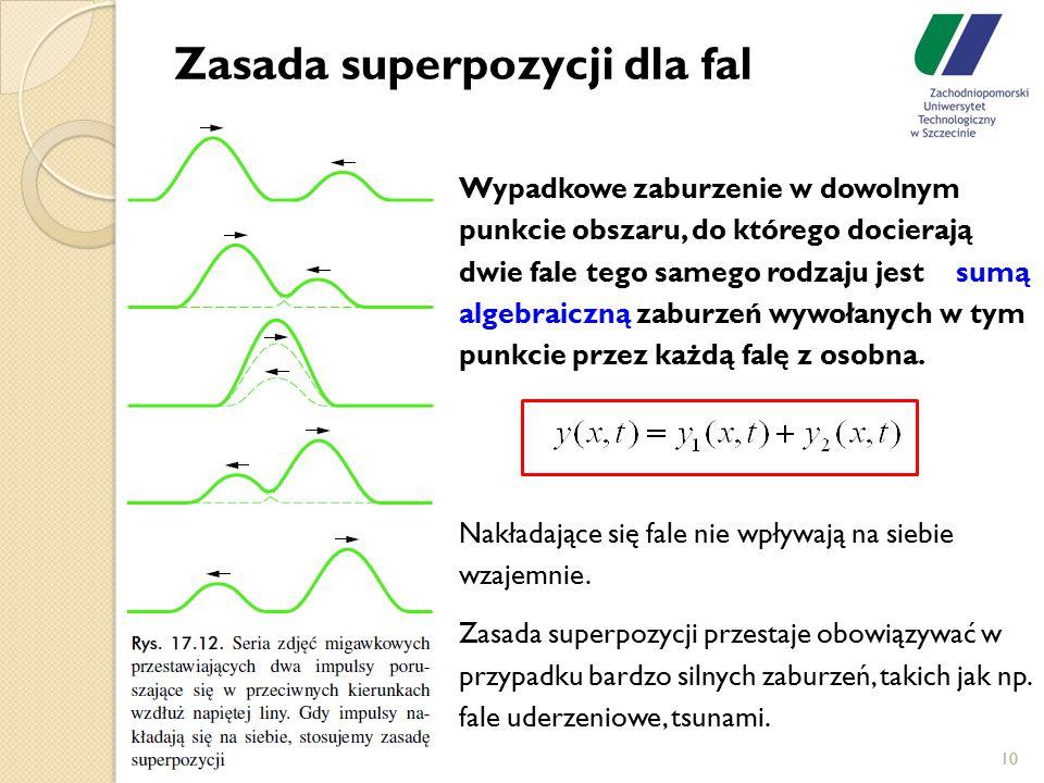Zasada superpozycji dla fal