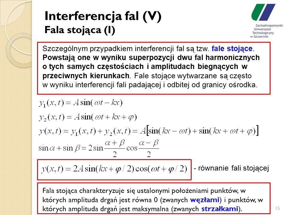 Interferencja fal (V) Fala stojąca (I)