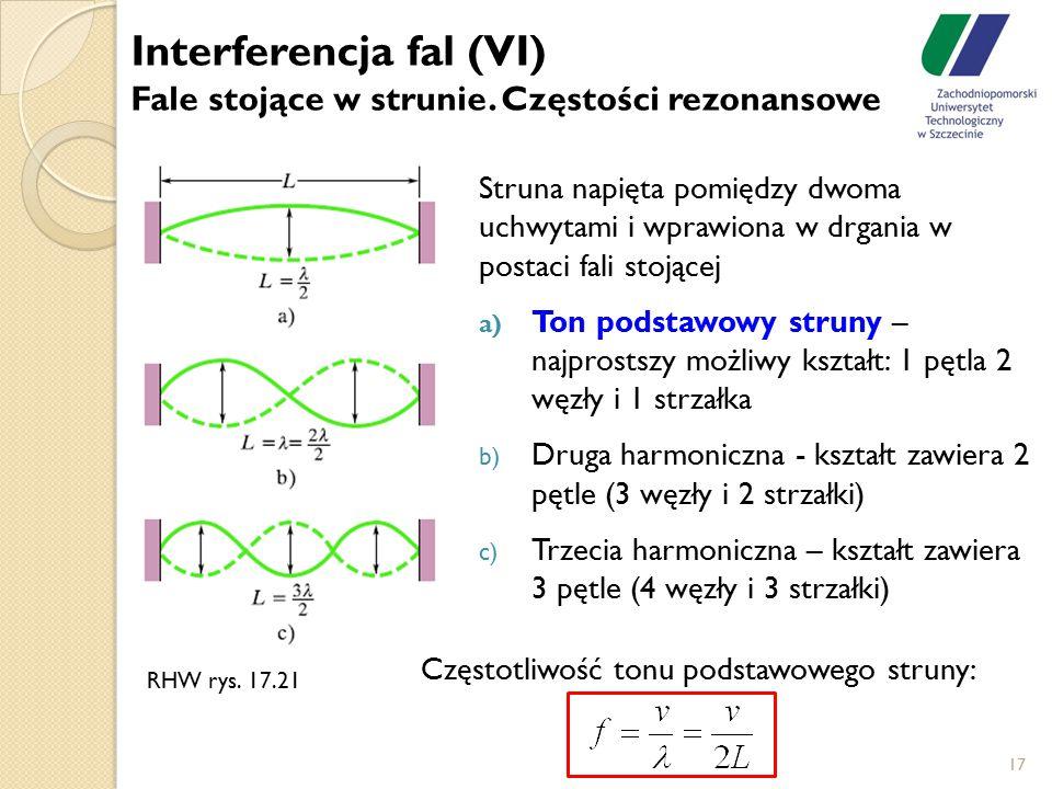 Interferencja fal (VI) Fale stojące w strunie. Częstości rezonansowe