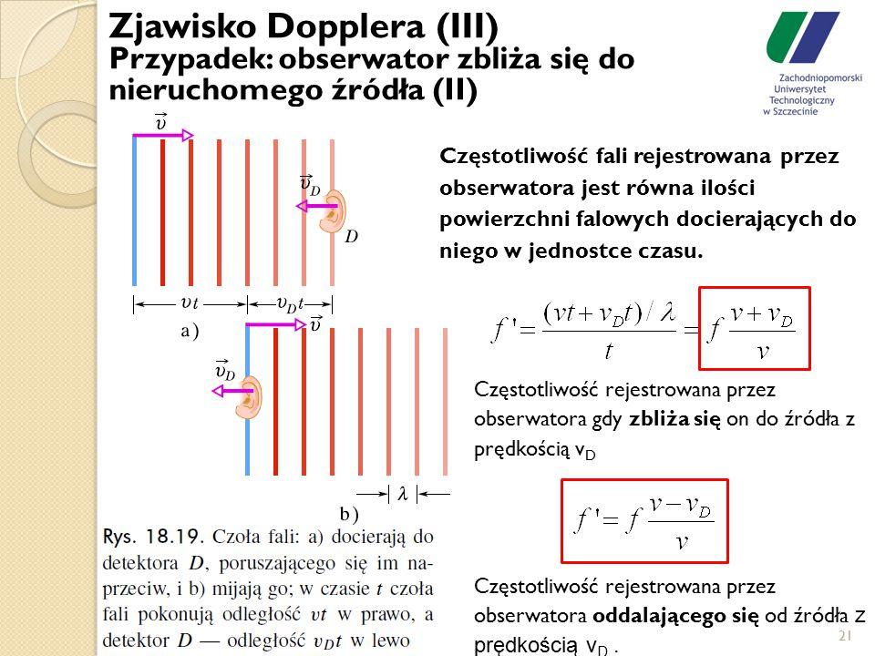 Zjawisko Dopplera (III)