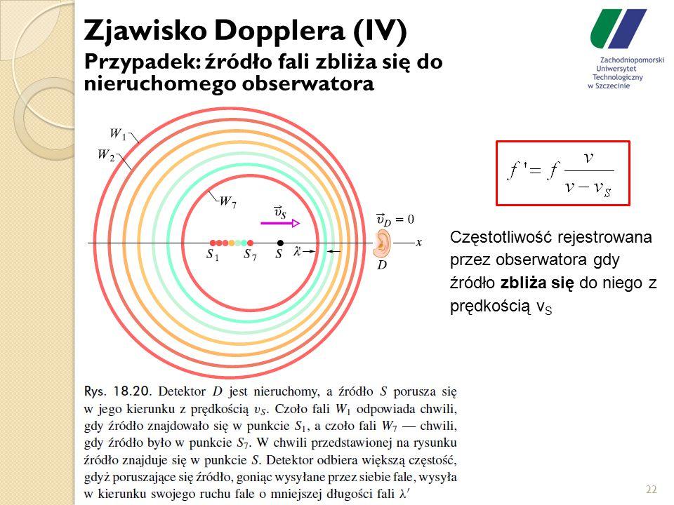 Zjawisko Dopplera (IV)